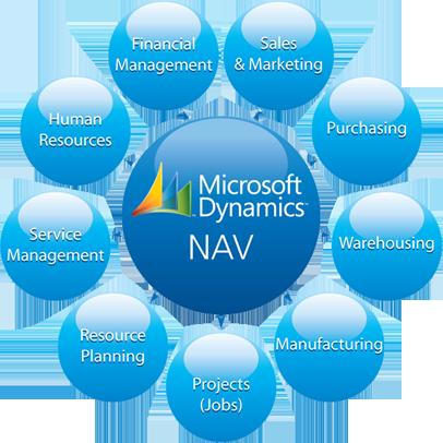 Microsoft-Dynamics-NAV.png