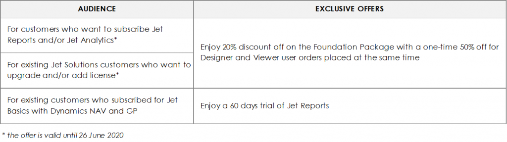 Exclusive Offers for Business Intelligence Tools